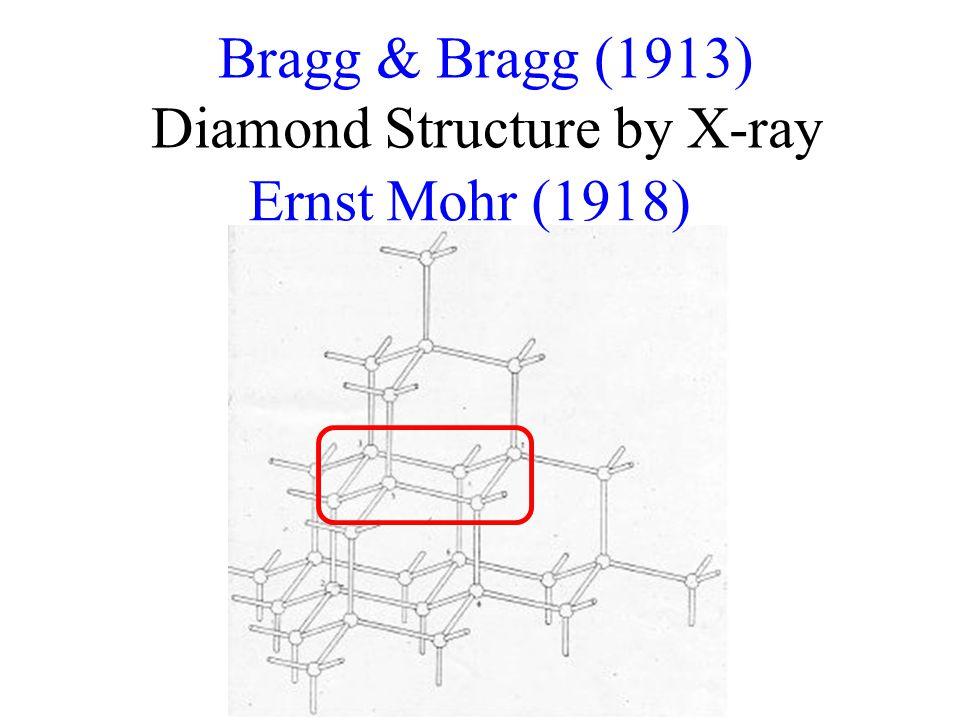 Bragg & Bragg (1913) Diamond Structure by X-ray