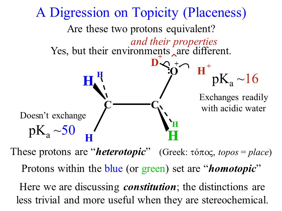 A Digression on Topicity (Placeness)