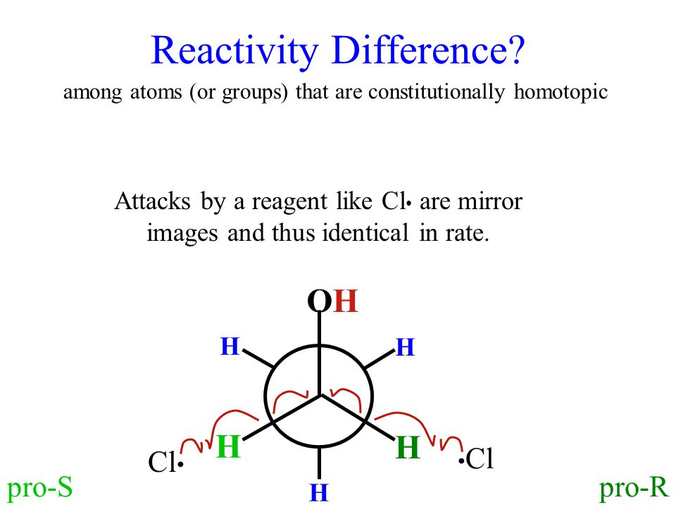 Reactivity Difference