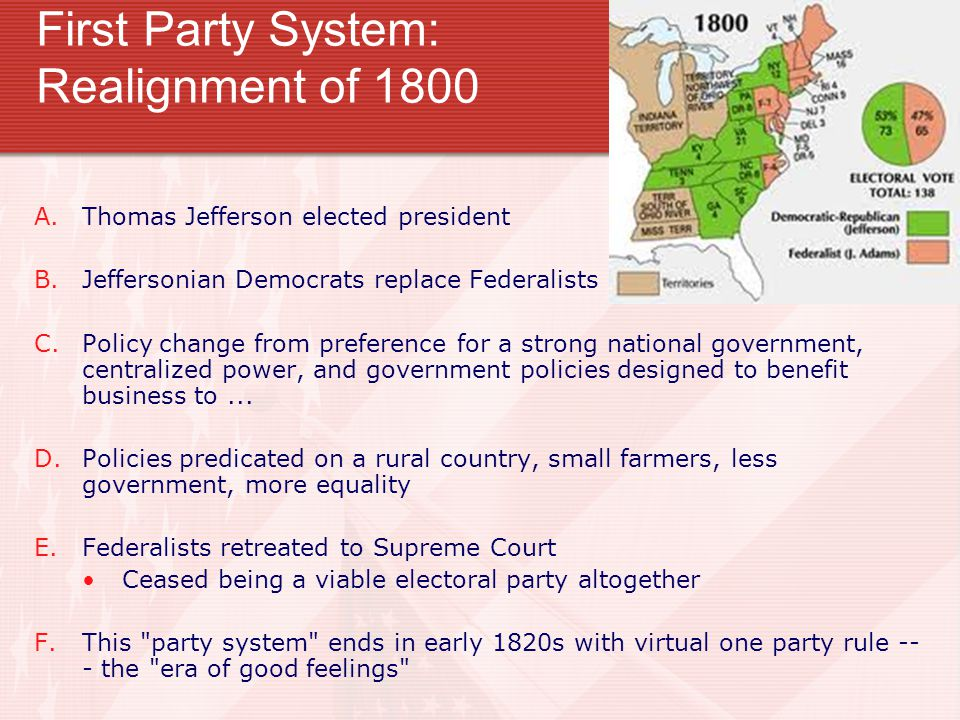 First Party System: Realignment of 1800