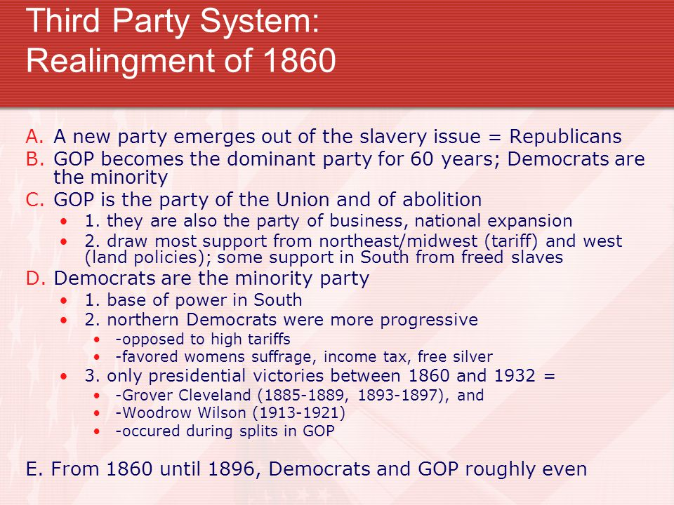 Third Party System: Realingment of 1860