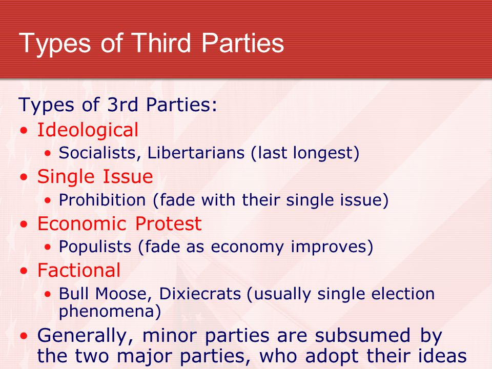 Types of Third Parties Types of 3rd Parties: Ideological Single Issue