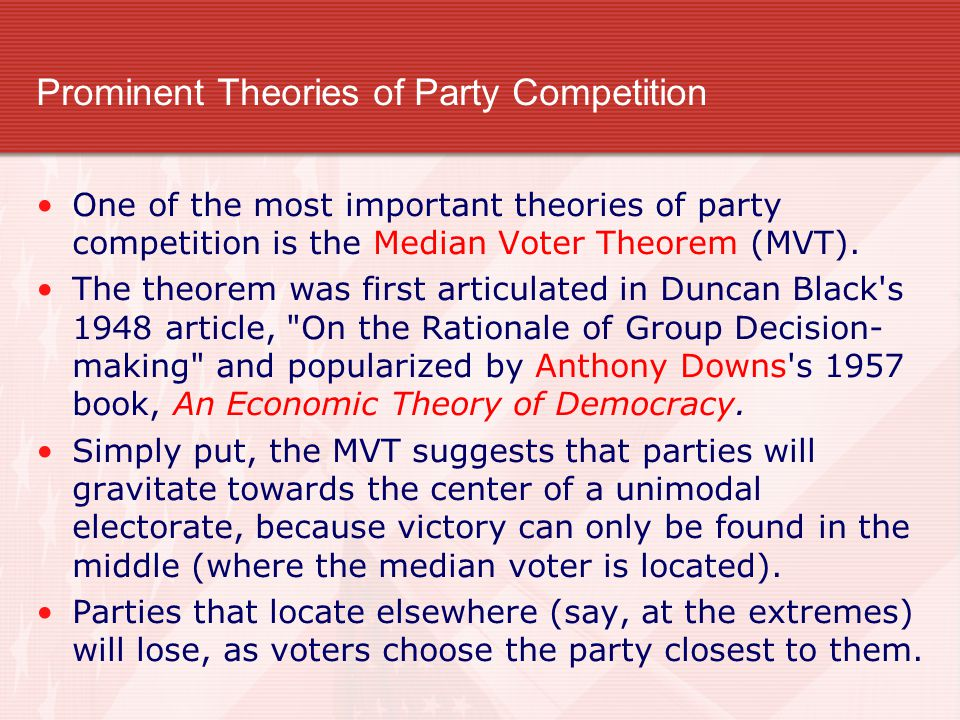Prominent Theories of Party Competition