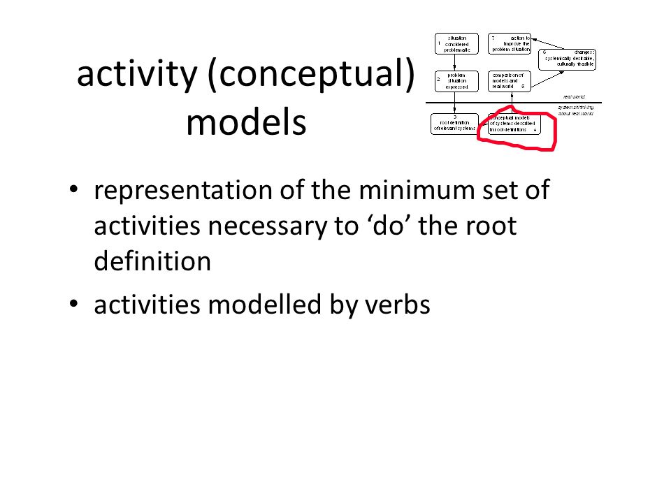 activity (conceptual) models