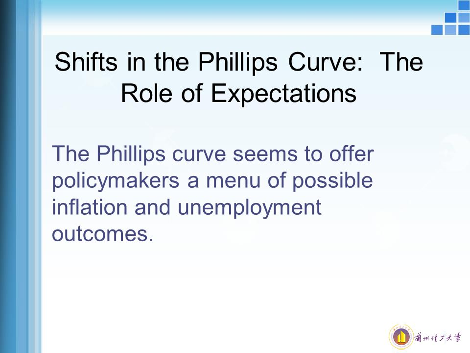 Shifts in the Phillips Curve: The Role of Expectations