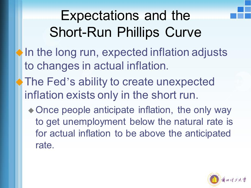 Expectations and the Short-Run Phillips Curve