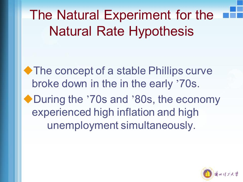 The Natural Experiment for the Natural Rate Hypothesis