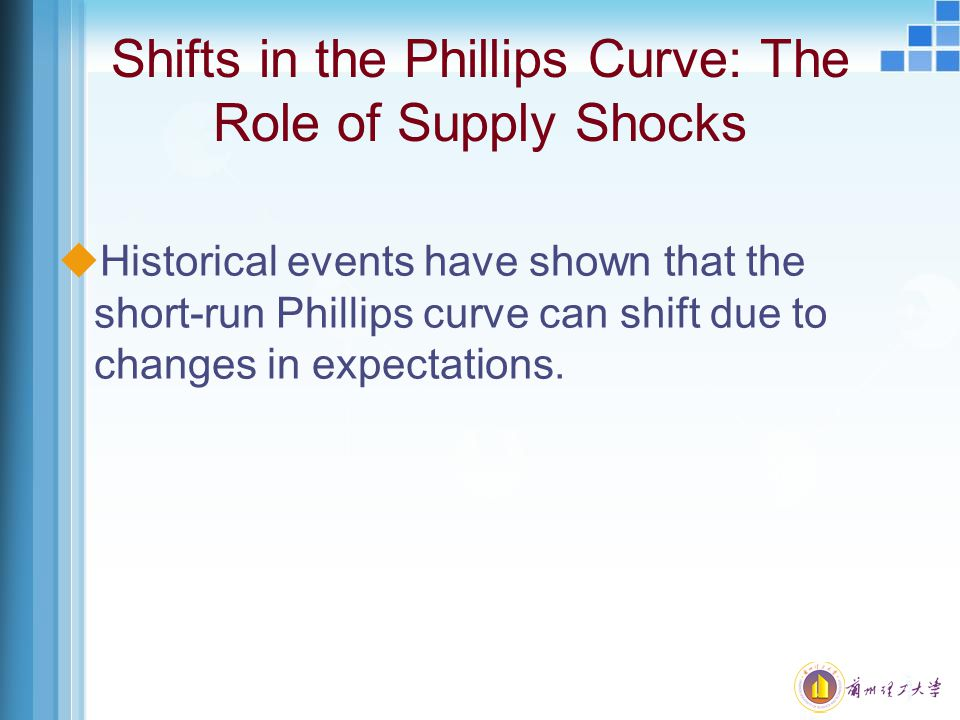 Shifts in the Phillips Curve: The Role of Supply Shocks