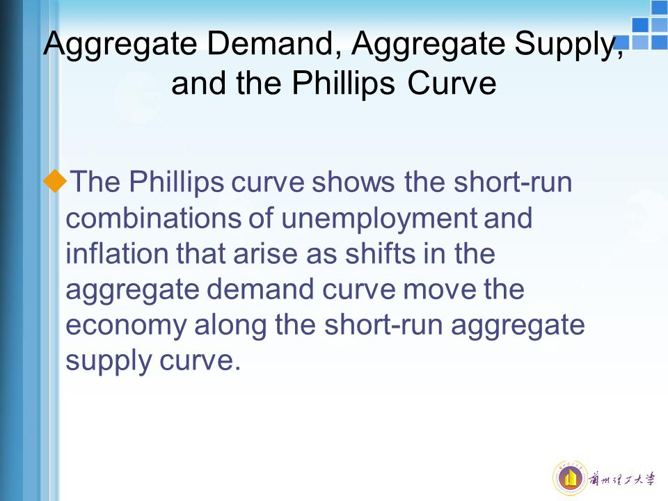 Aggregate Demand, Aggregate Supply, and the Phillips Curve