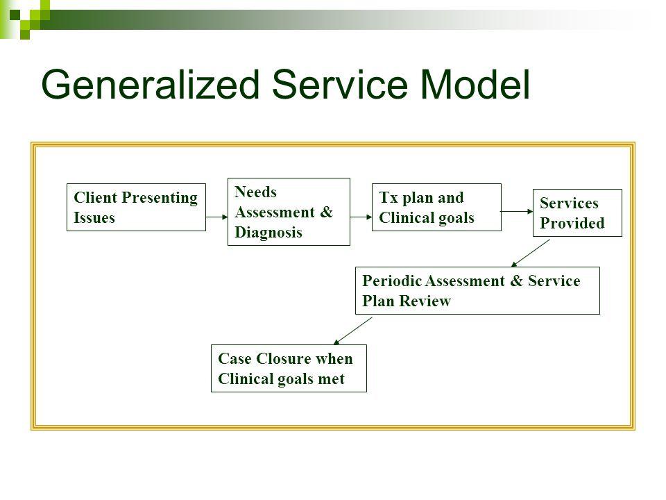 Generalized Service Model