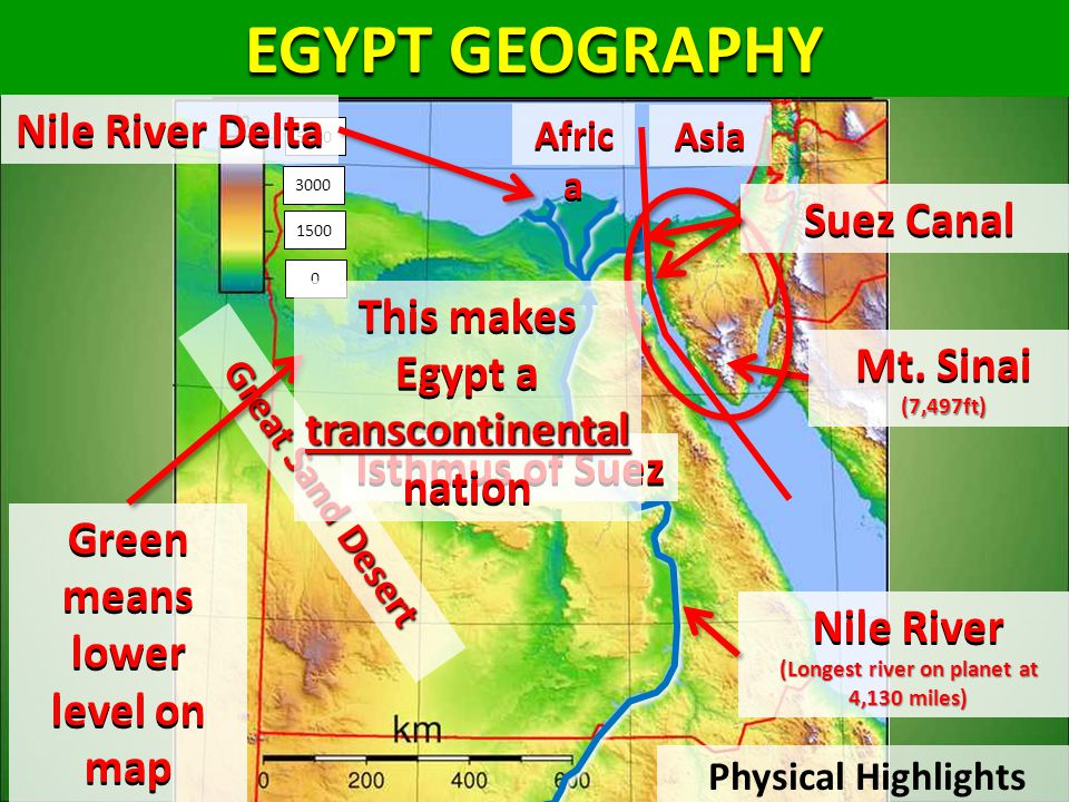 This makes Egypt a transcontinental nation