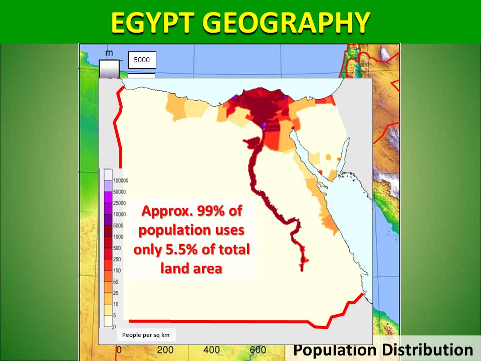 EGYPT GEOGRAPHY Population Distribution