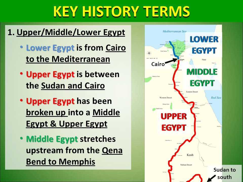 KEY HISTORY TERMS Upper/Middle/Lower Egypt