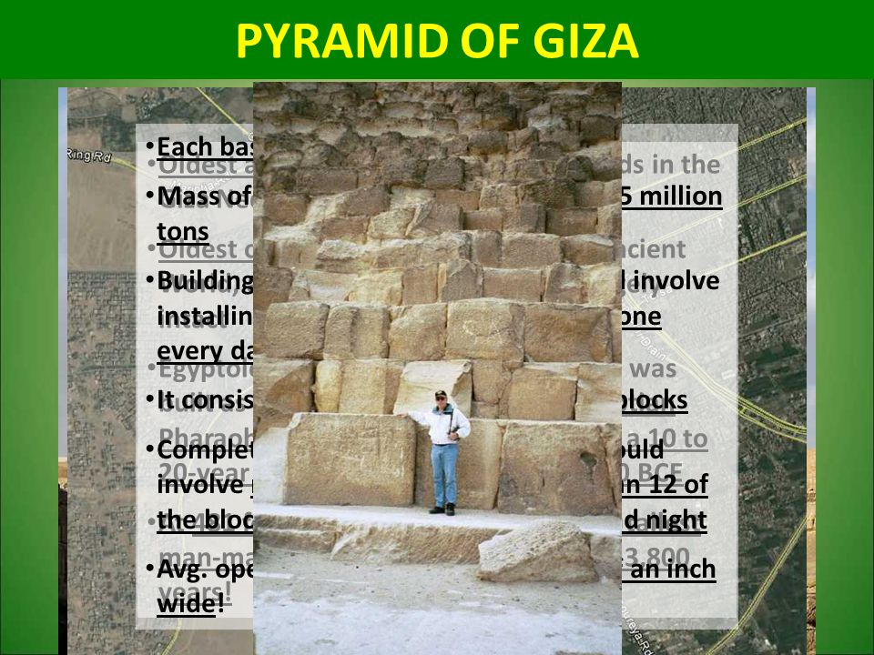 PYRAMID OF GIZA Each base side is 755.9 ft long