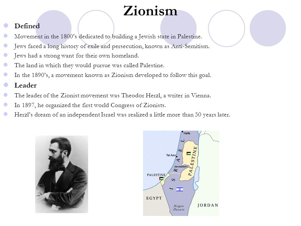 Zionism Defined Leader