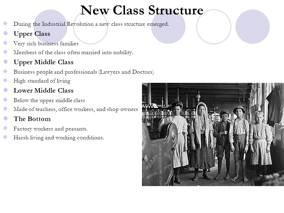 New Class Structure Upper Class Upper Middle Class Lower Middle Class