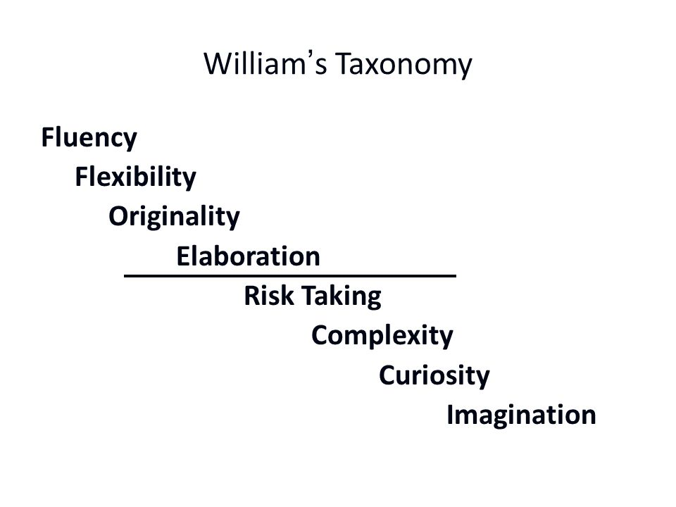 William's Taxonomy Fluency Flexibility Originality Elaboration Risk Taking Complexity Curiosity Imagination