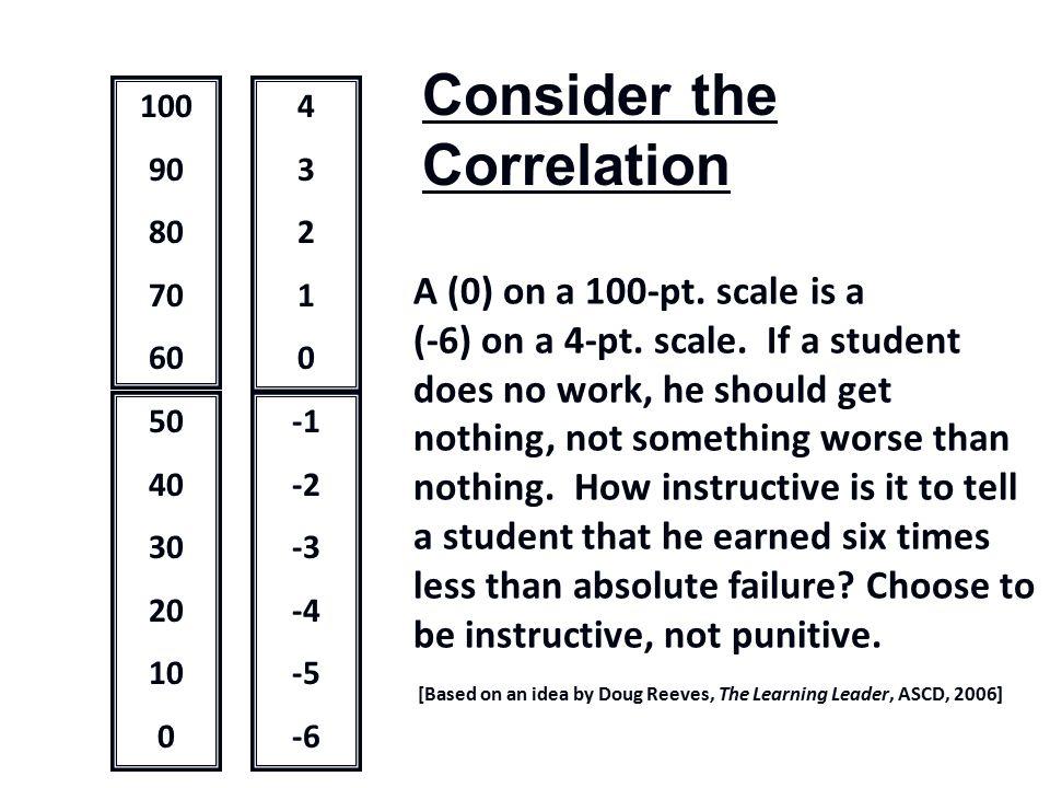 Consider the Correlation