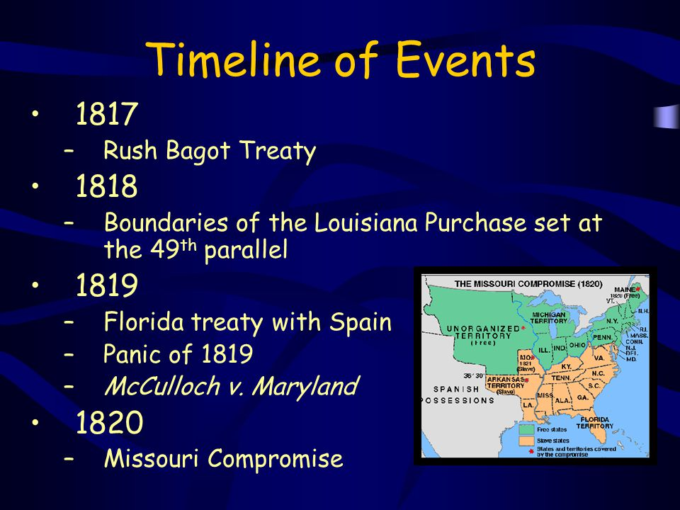 Timeline of Events 1817 1818 1819 1820 Rush Bagot Treaty