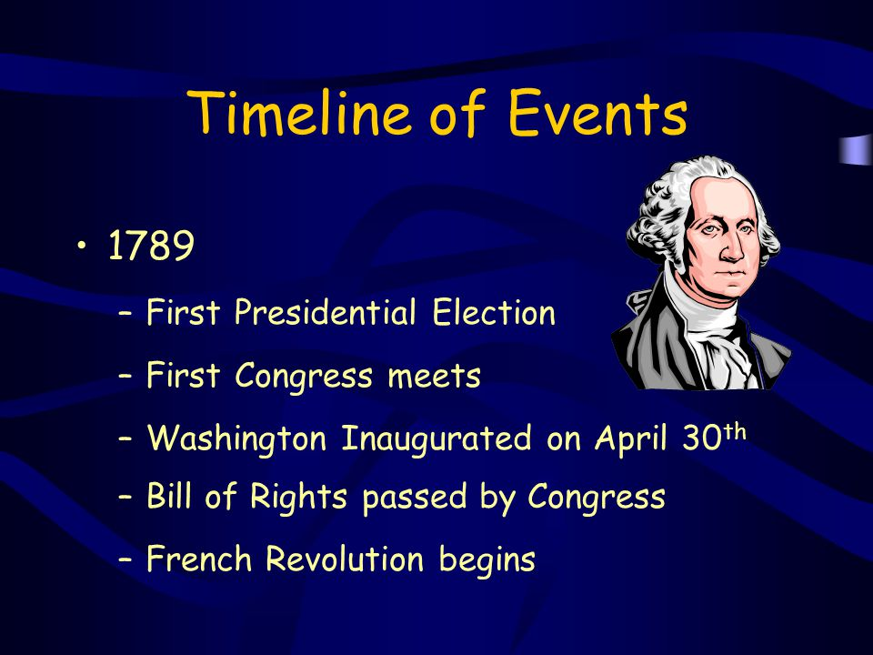 Timeline of Events 1789 First Presidential Election