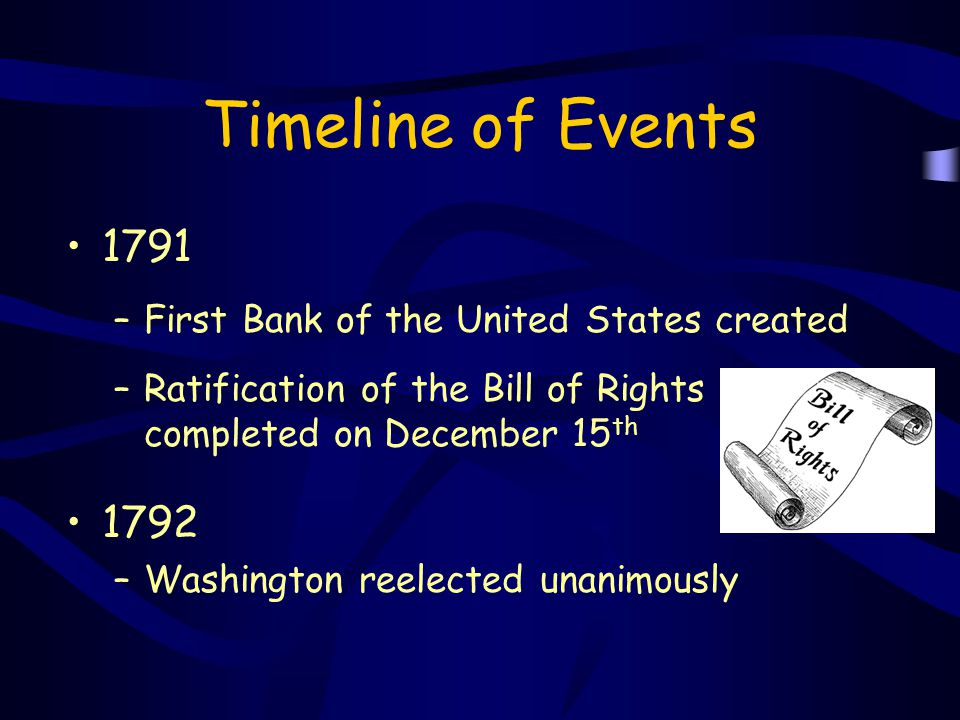 Timeline of Events 1791 1792 First Bank of the United States created