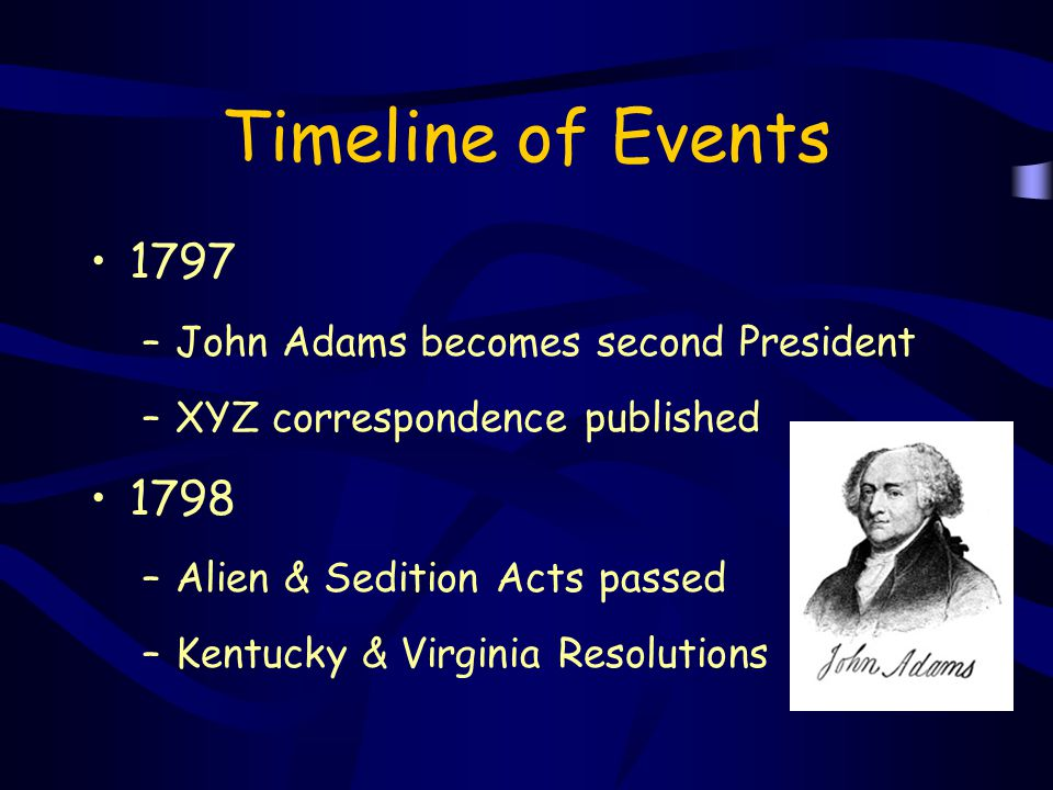 Timeline of Events 1797 1798 John Adams becomes second President