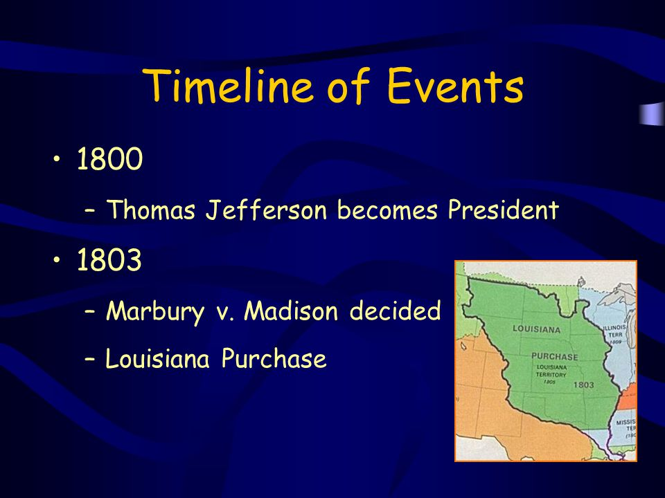 Timeline of Events 1800 1803 Thomas Jefferson becomes President