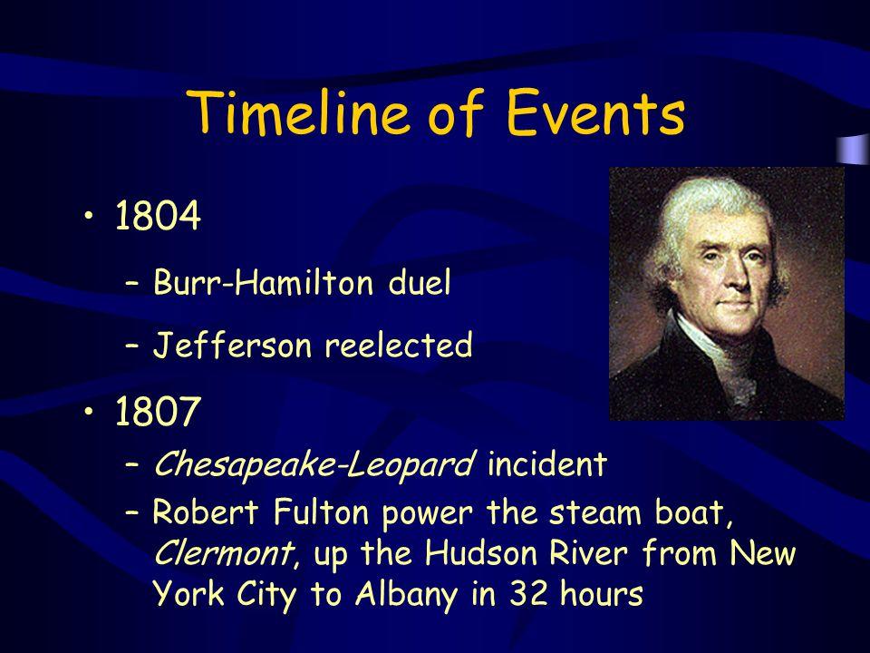 Timeline of Events 1804 1807 Burr-Hamilton duel Jefferson reelected