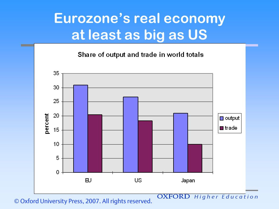 Eurozone's real economy at least as big as US