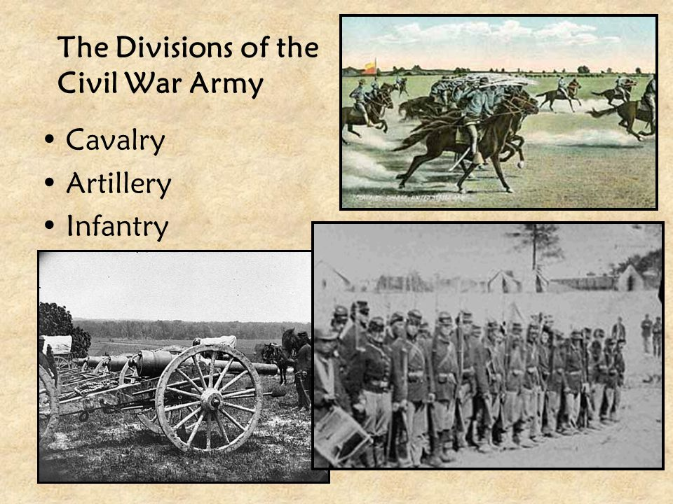 The Divisions of the Civil War Army