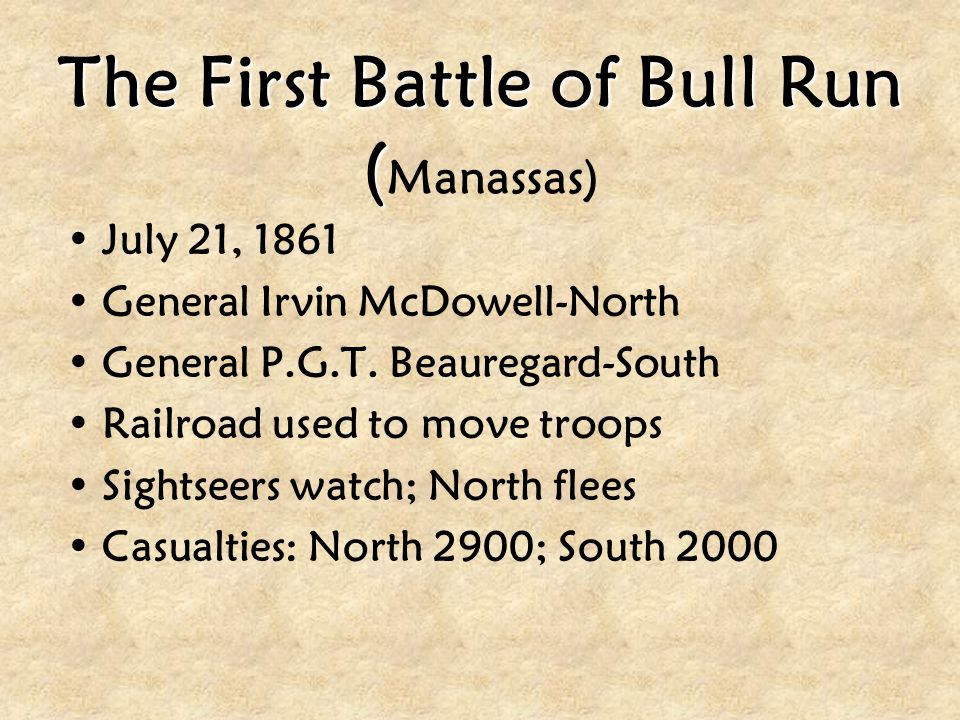 The First Battle of Bull Run (Manassas)