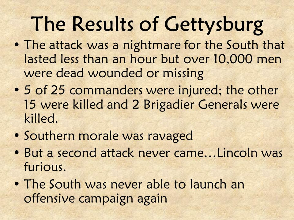 The Results of Gettysburg