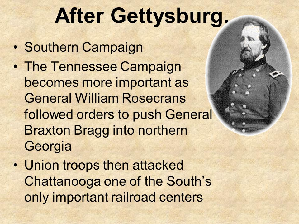 After Gettysburg… Southern Campaign