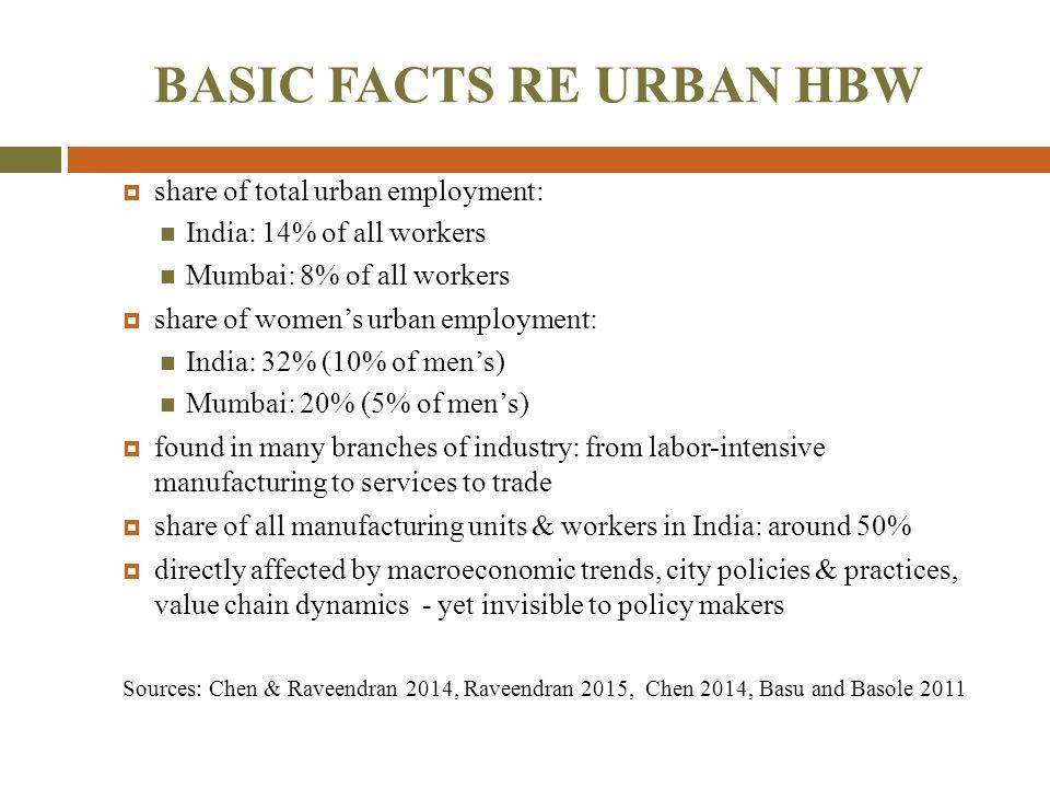BASIC FACTS RE URBAN HBW