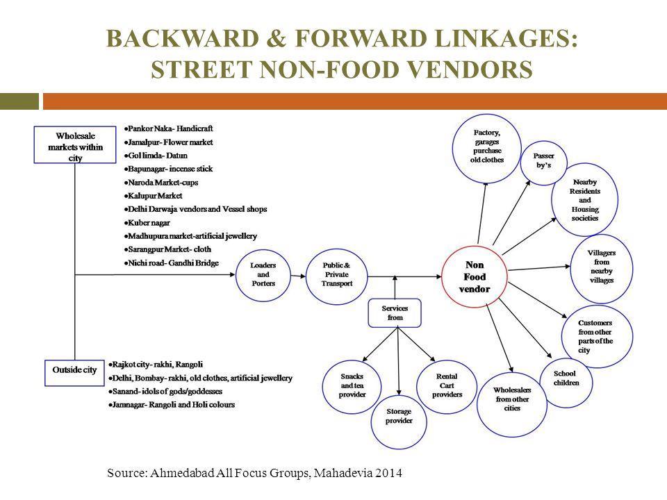 BACKWARD & FORWARD LINKAGES: STREET NON-FOOD VENDORS