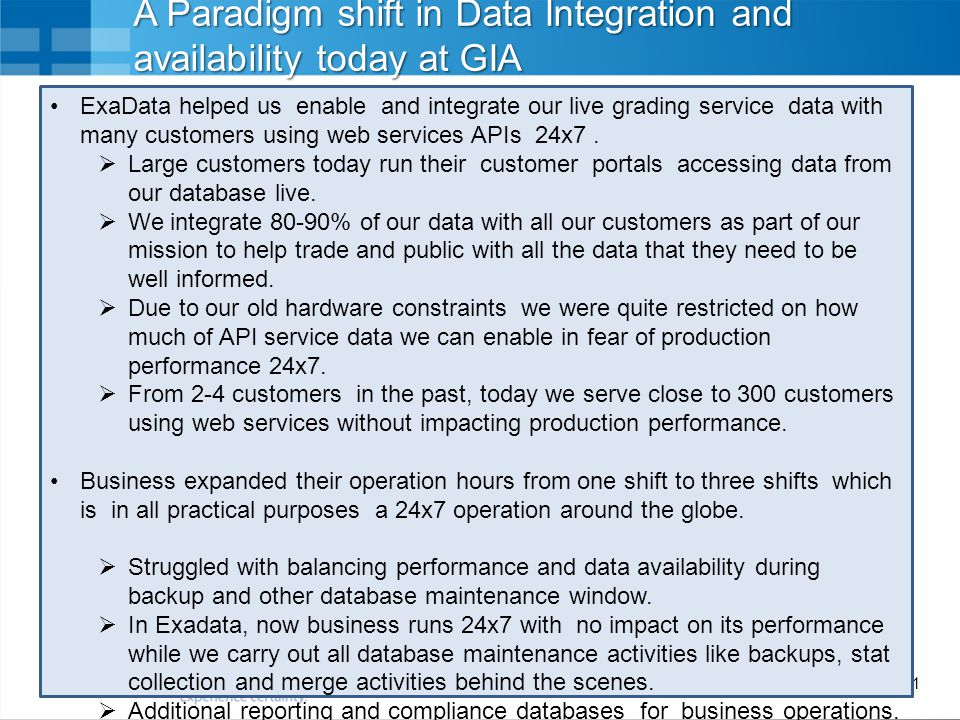 A Paradigm shift in Data Integration and availability today at GIA