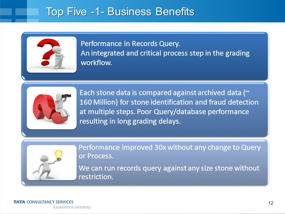 Top Five -1- Business Benefits