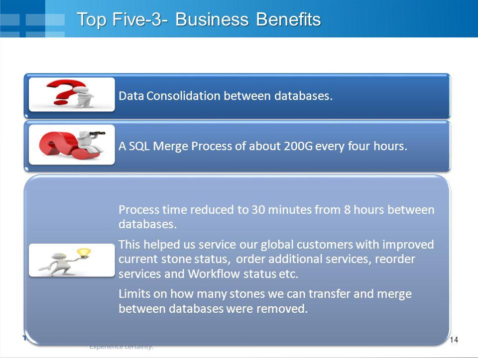 Top Five-3- Business Benefits
