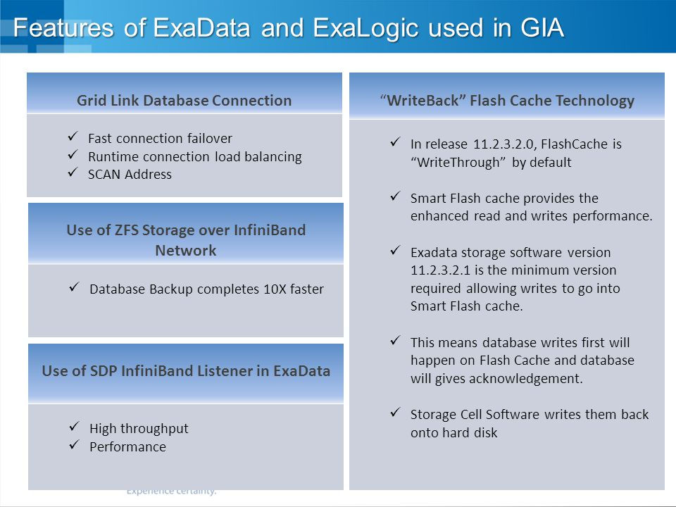 Features of ExaData and ExaLogic used in GIA