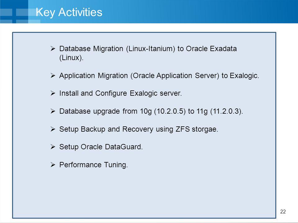 Key Activities Database Migration (Linux-Itanium) to Oracle Exadata (Linux). Application Migration (Oracle Application Server) to Exalogic.