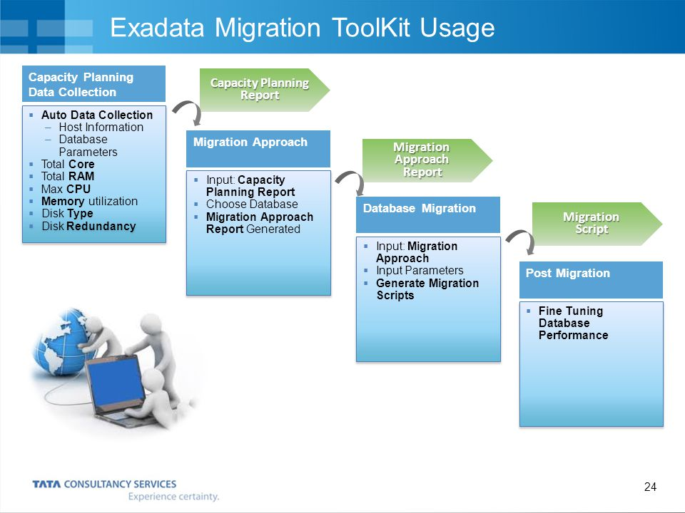Exadata Migration ToolKit Usage