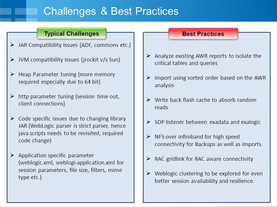 Challenges & Best Practices