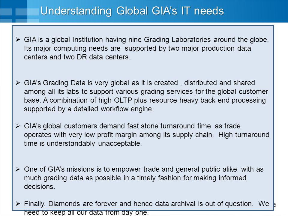 Understanding Global GIA's IT needs