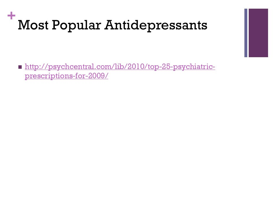 Most Popular Antidepressants
