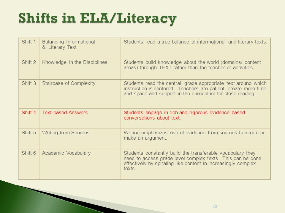 Shifts in ELA/Literacy