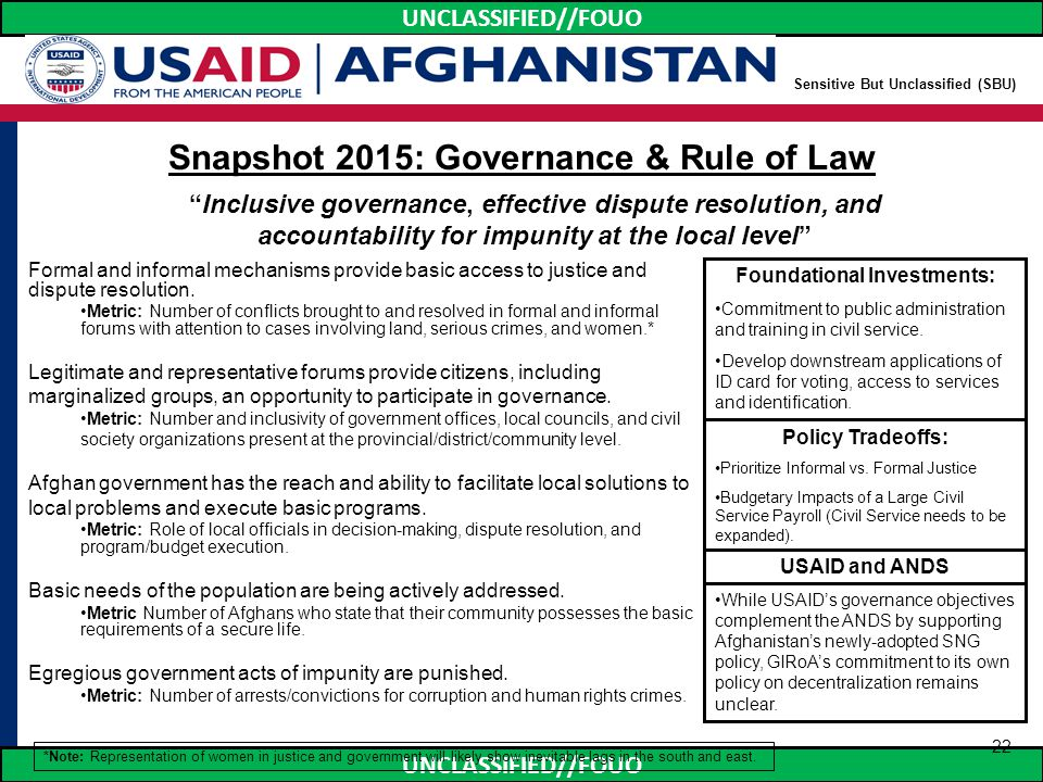 Snapshot 2015: Governance & Rule of Law