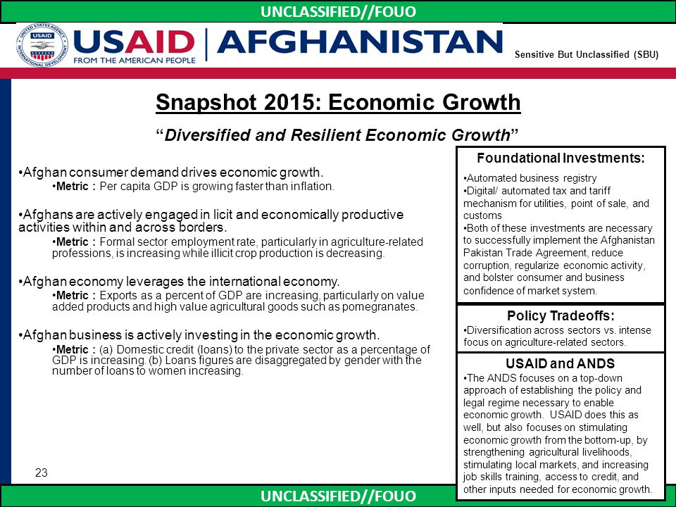 Snapshot 2015: Economic Growth