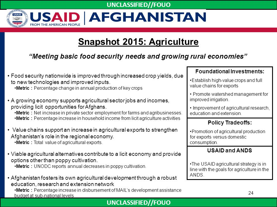 Snapshot 2015: Agriculture