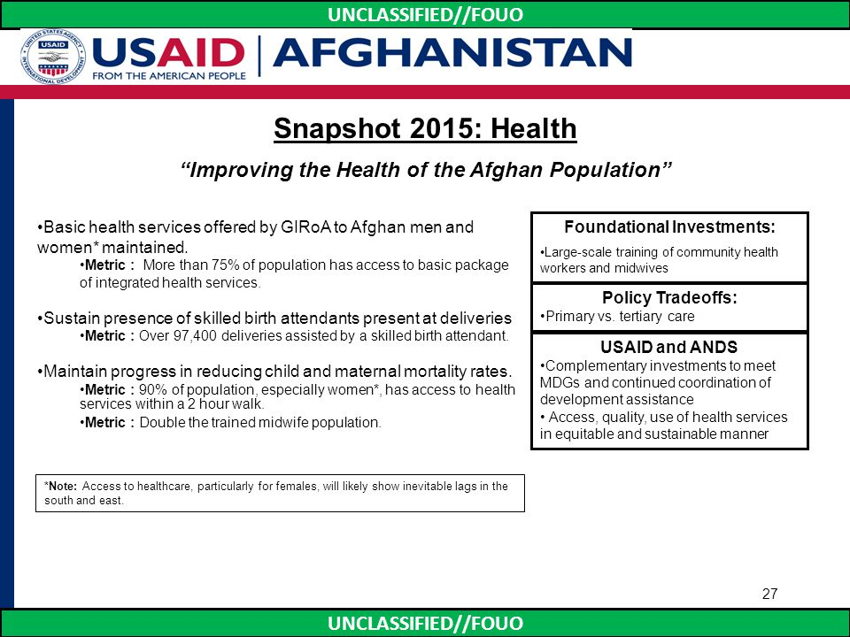 Snapshot 2015: Health Improving the Health of the Afghan Population