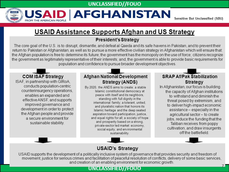 USAID Assistance Supports Afghan and US Strategy